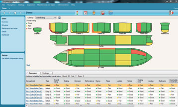 ShipManager Hull illustration - overview overall coating conditions